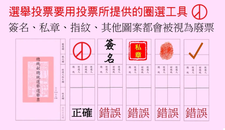 投票忘記帶『 印章 』、『 投票通知單 』怎麼辦?不要慌!只要有帶身分證還是可以投票!